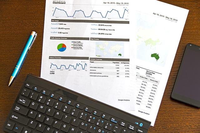 Adwords Optimierung - Analyse-Sheets